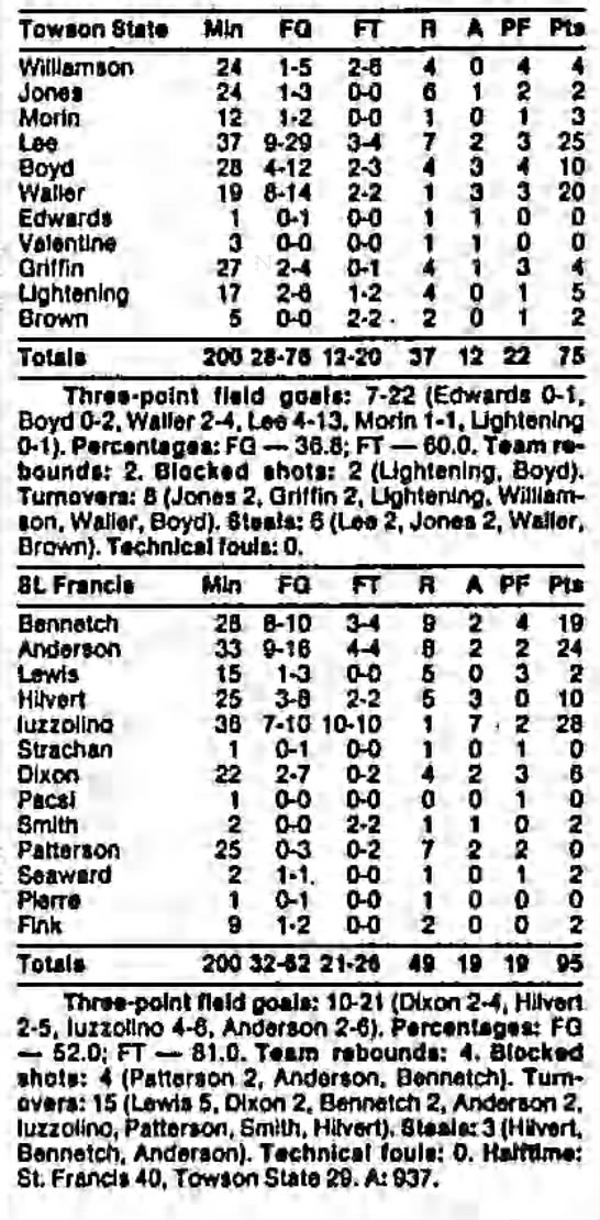 Towson State at St. Francis, December 18, 1989
