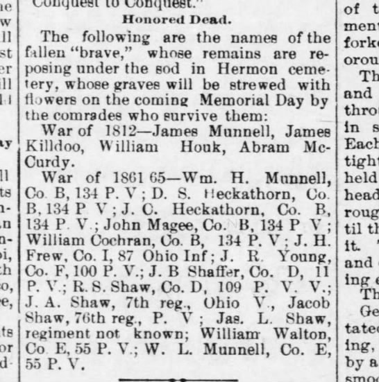 Munnell Veterns  24 May 1894